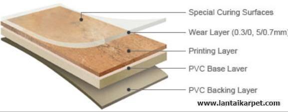 Lantai Vinyl Lg Deco Tile